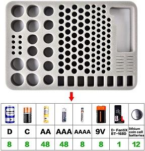 PAIYULE Battery Organizer Storage